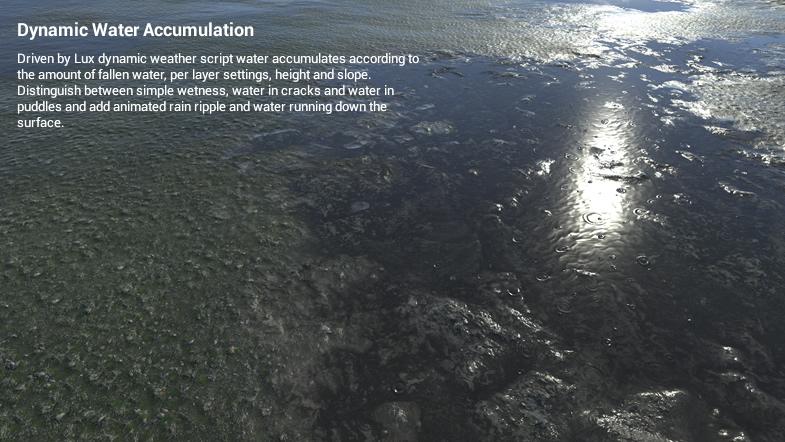 07_dynamic_water.jpg