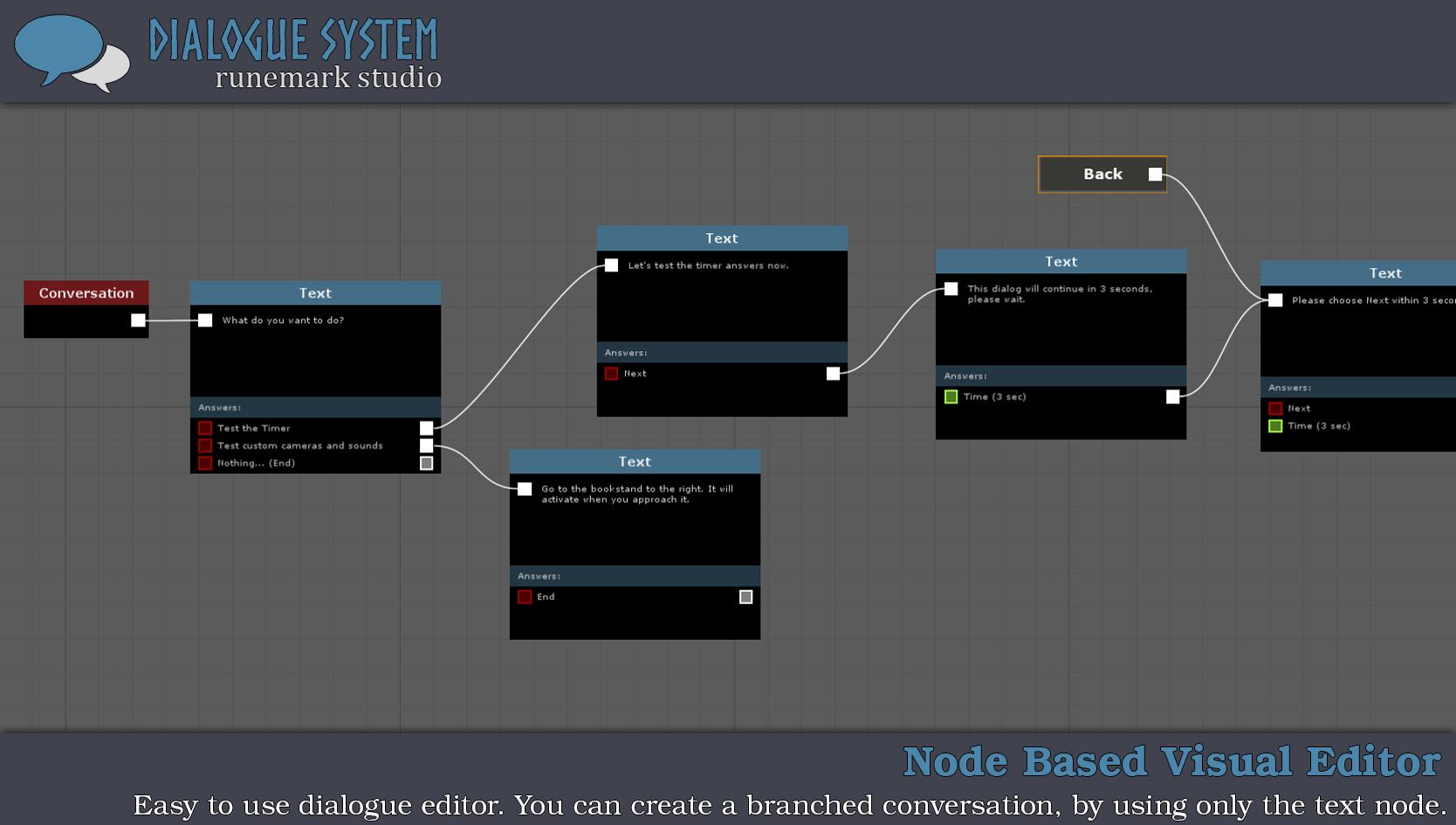 1 - Visual Editor.png