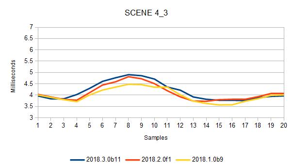 2018_3_0b11_scene_4_3.png