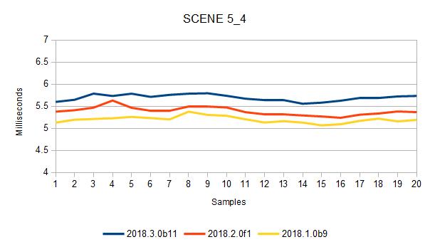 2018_3_0b11_scene_5_4.png