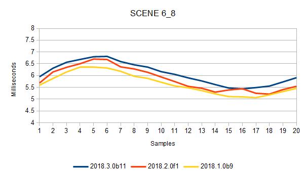 2018_3_0b11_scene_6_8.png