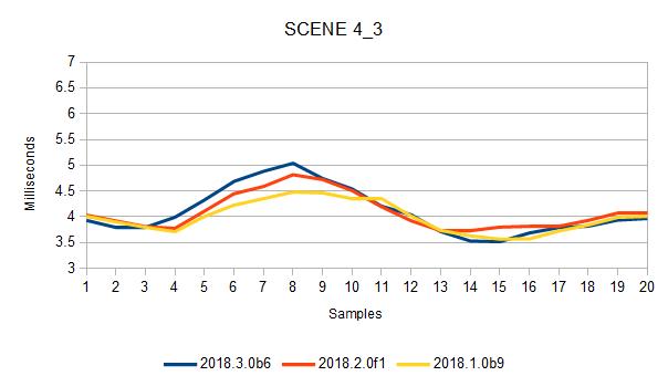 2018_3_0b6_scene_4_3.png