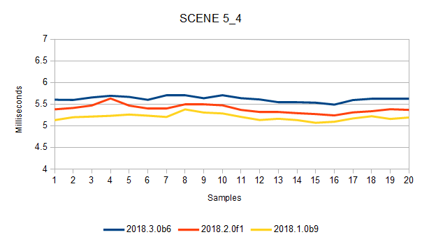 2018_3_0b6_scene_5_4.png