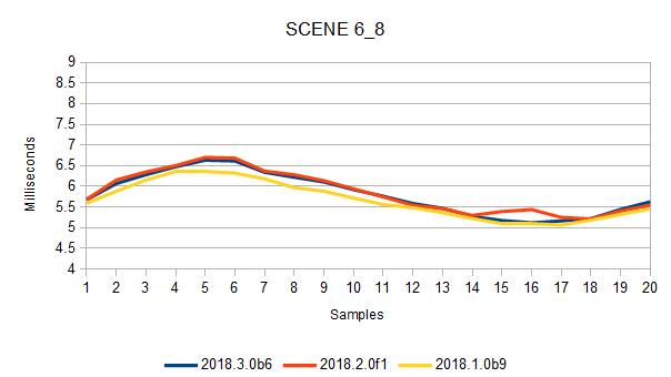 2018_3_0b6_scene_6_8.png
