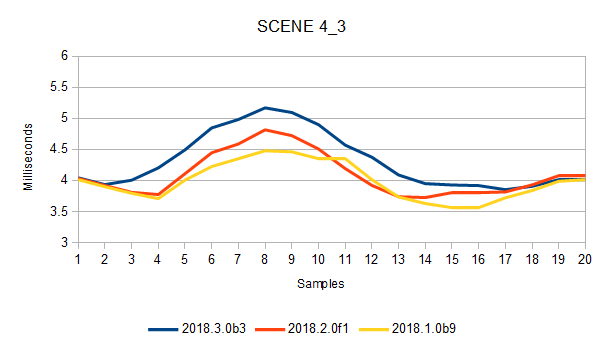2018_3_scene_4_3.png