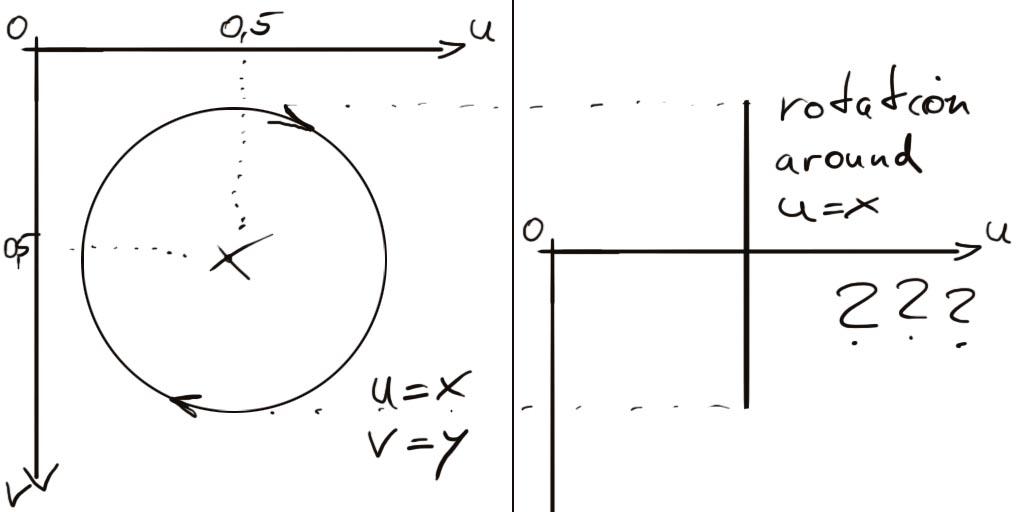 $2d_rotation_around_x_axis.jpg