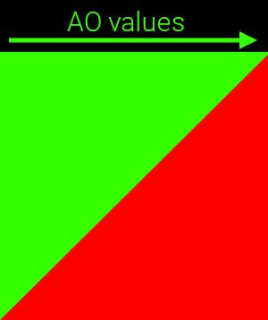 AO_values.jpg