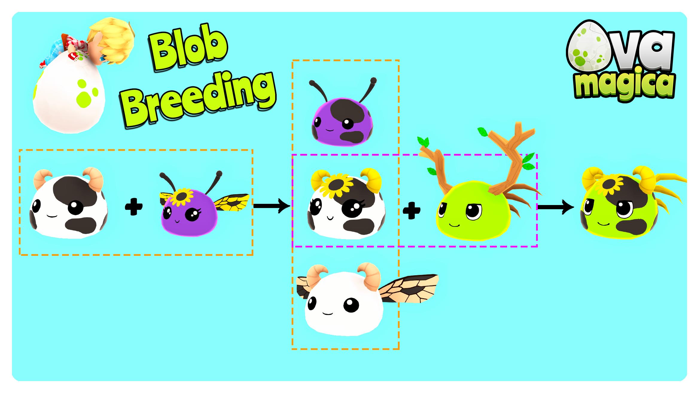 BlobBreeding.png