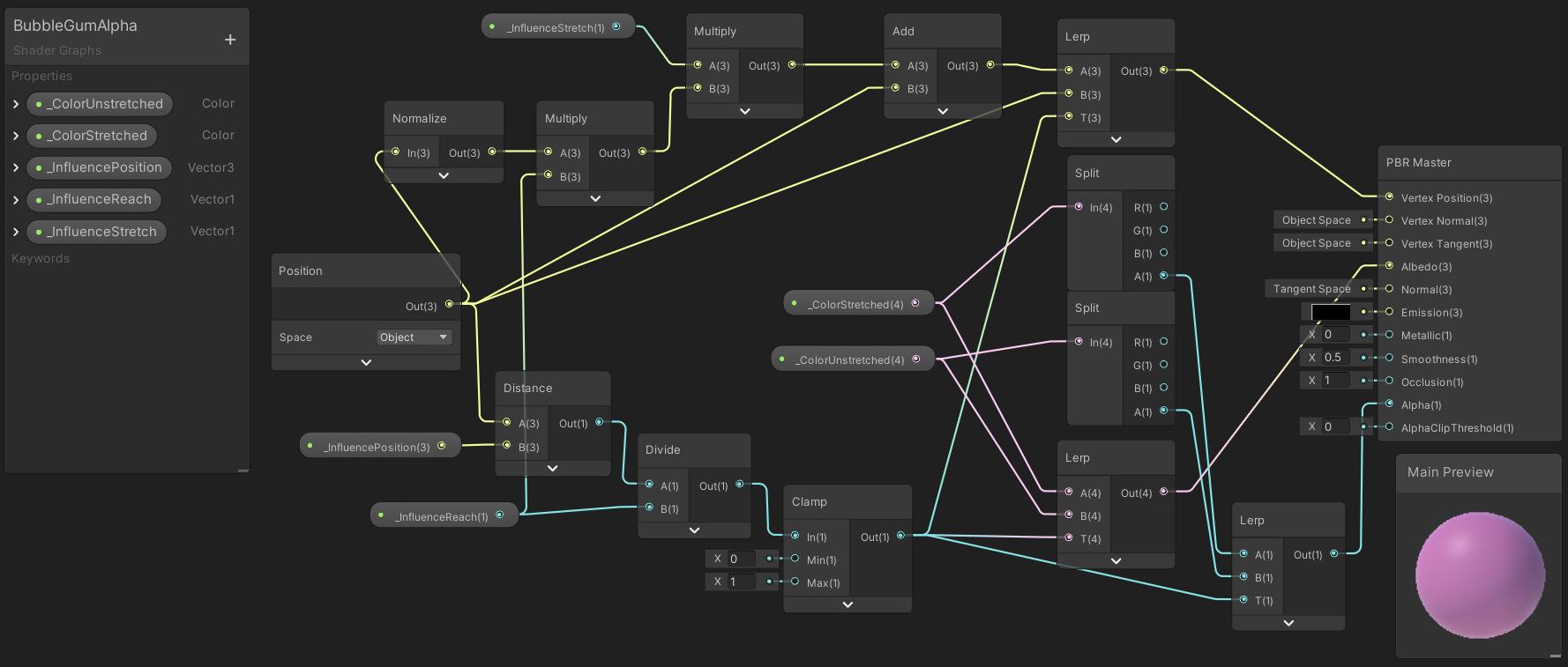 BubbleGumAlpha_ShaderGraph.jpg