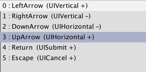 Rewired - Advanced Input for Unity | Page 69 - Unity Forum