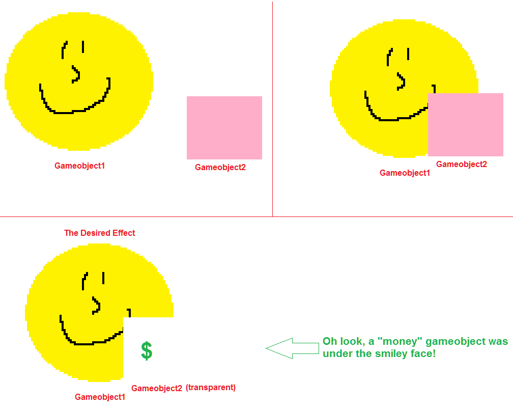 Easiest way to have a transparent gameobject hide portion of a