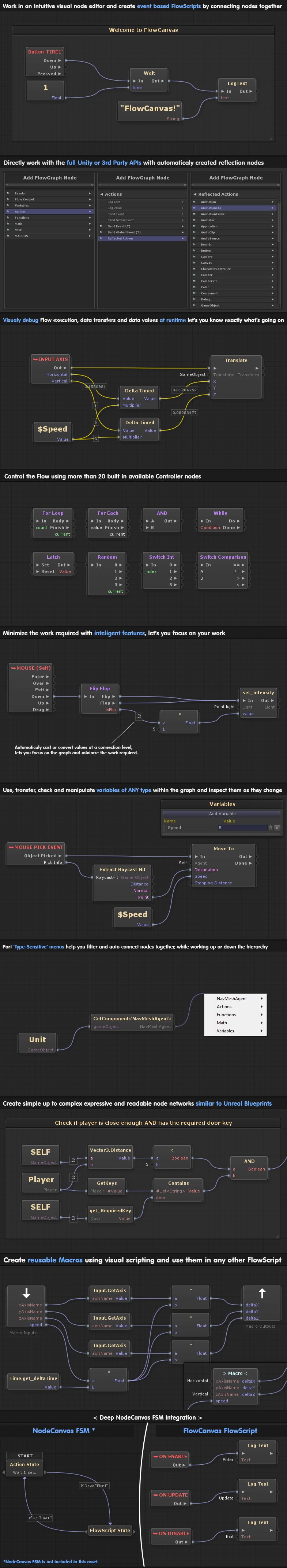FlowCanvas - Visual Scripting Similar to Unreal Blueprints