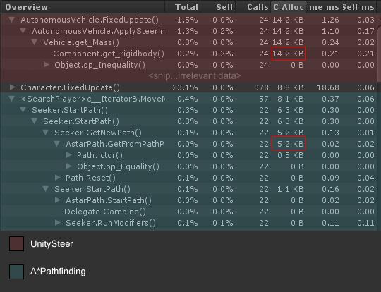 $cpu3-astarpathfinding and unitysteer.jpg