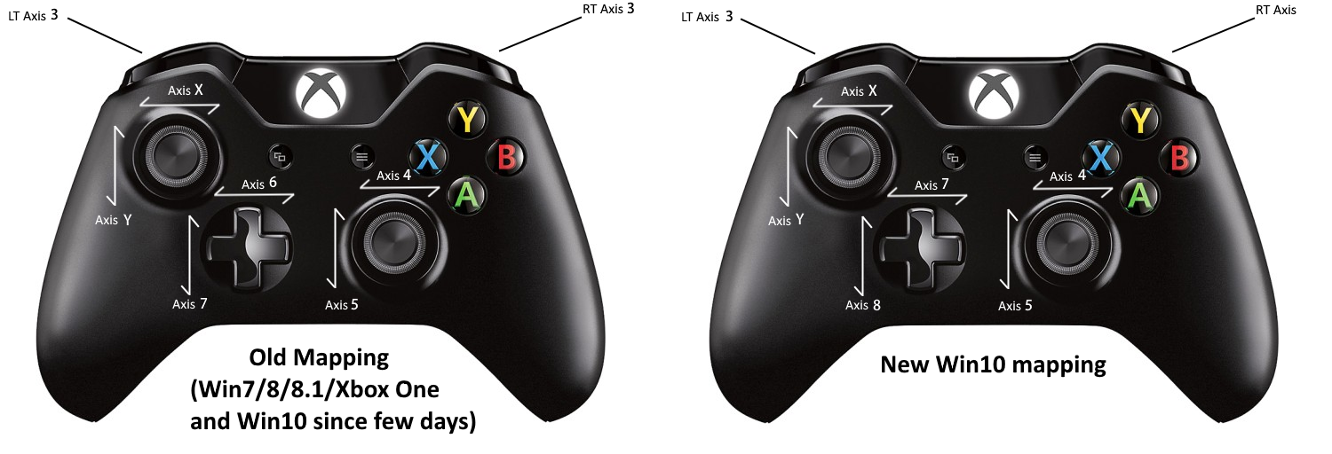 Alert] Xbox Controllers Axis mapping changed on Win10 since