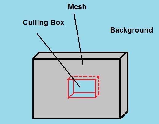 $cullingbox.jpg
