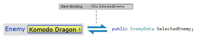 Data-Binding-Mockup.jpg