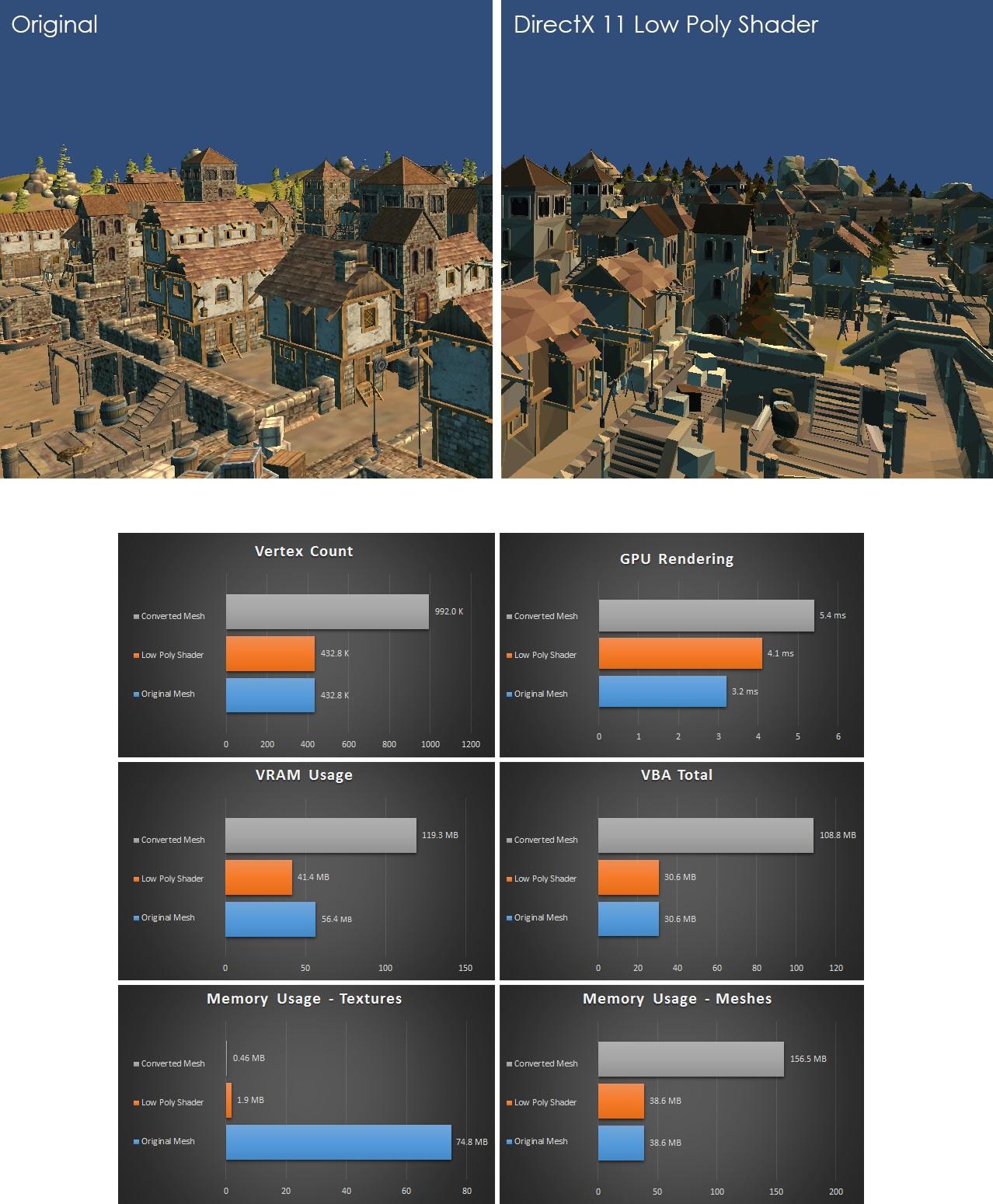 DirectX11-low-poly-shader-banchmark(full).jpg