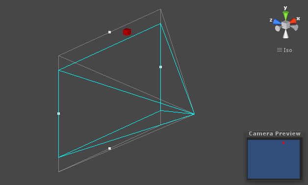 Line Drawing Unity : Drawfrustum is drawing incorrectly unity forum