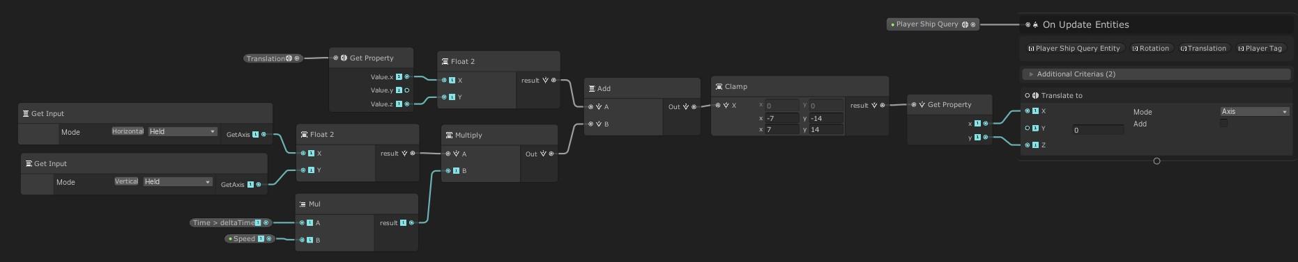 duplicate_code_graph.jpg