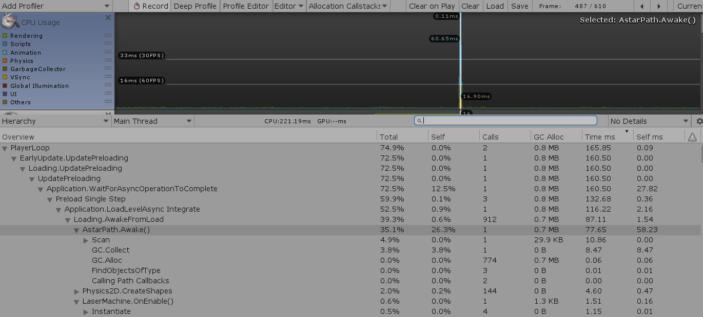 Reloading the scene vs  Instantiating player gameobject