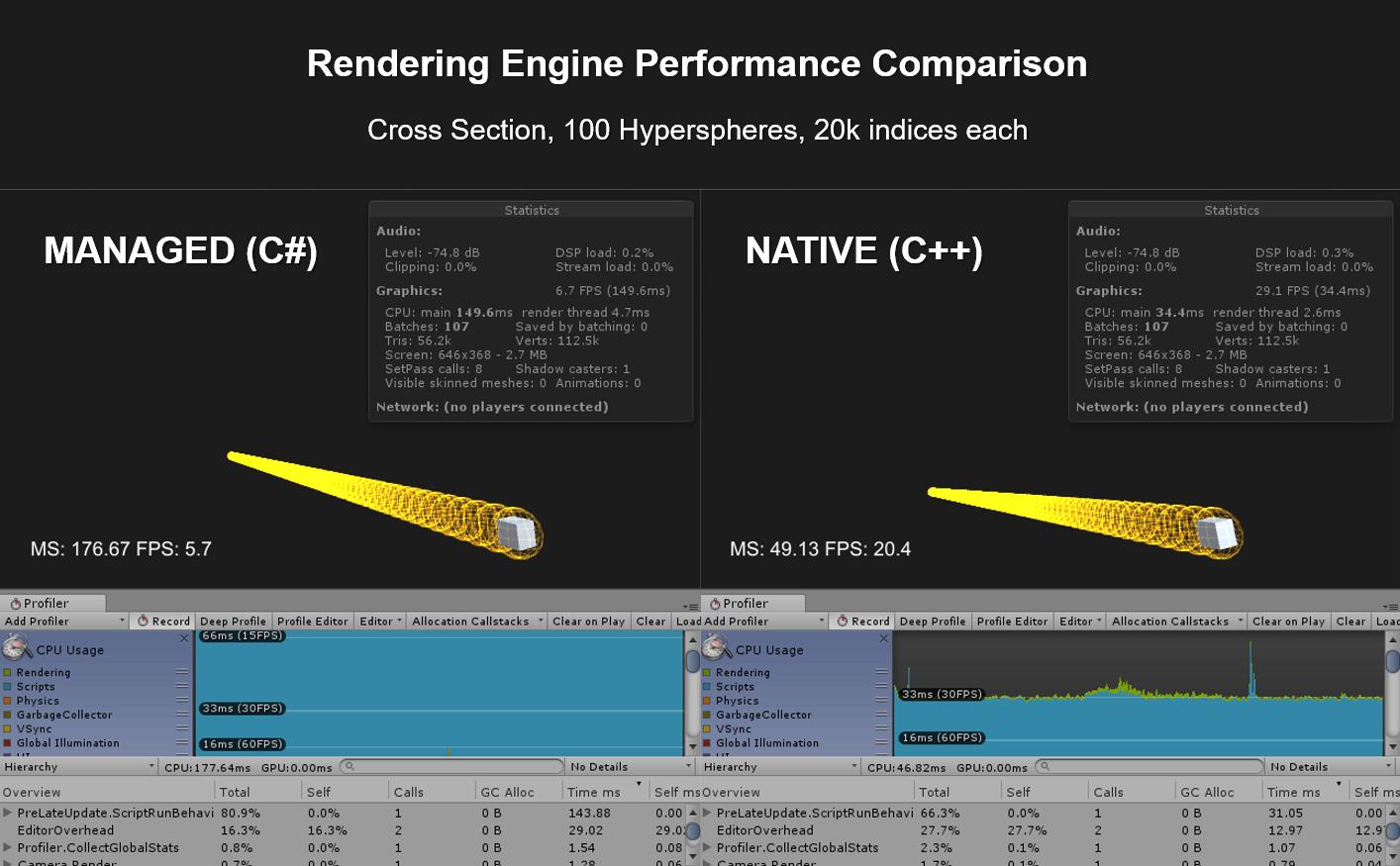 Engine4_Managed_Native.png