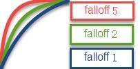 Falloff_curve.png