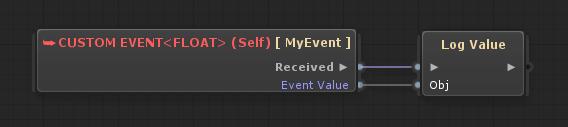 FlowScriptEvent.png
