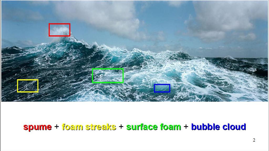 FoamTypes.jpg