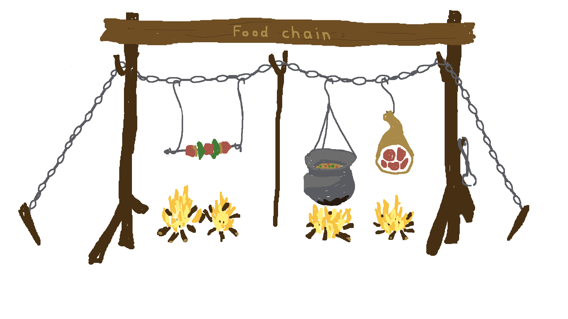 food chain.png