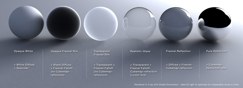 decent desktop glass shader for unity - Glass Reflection