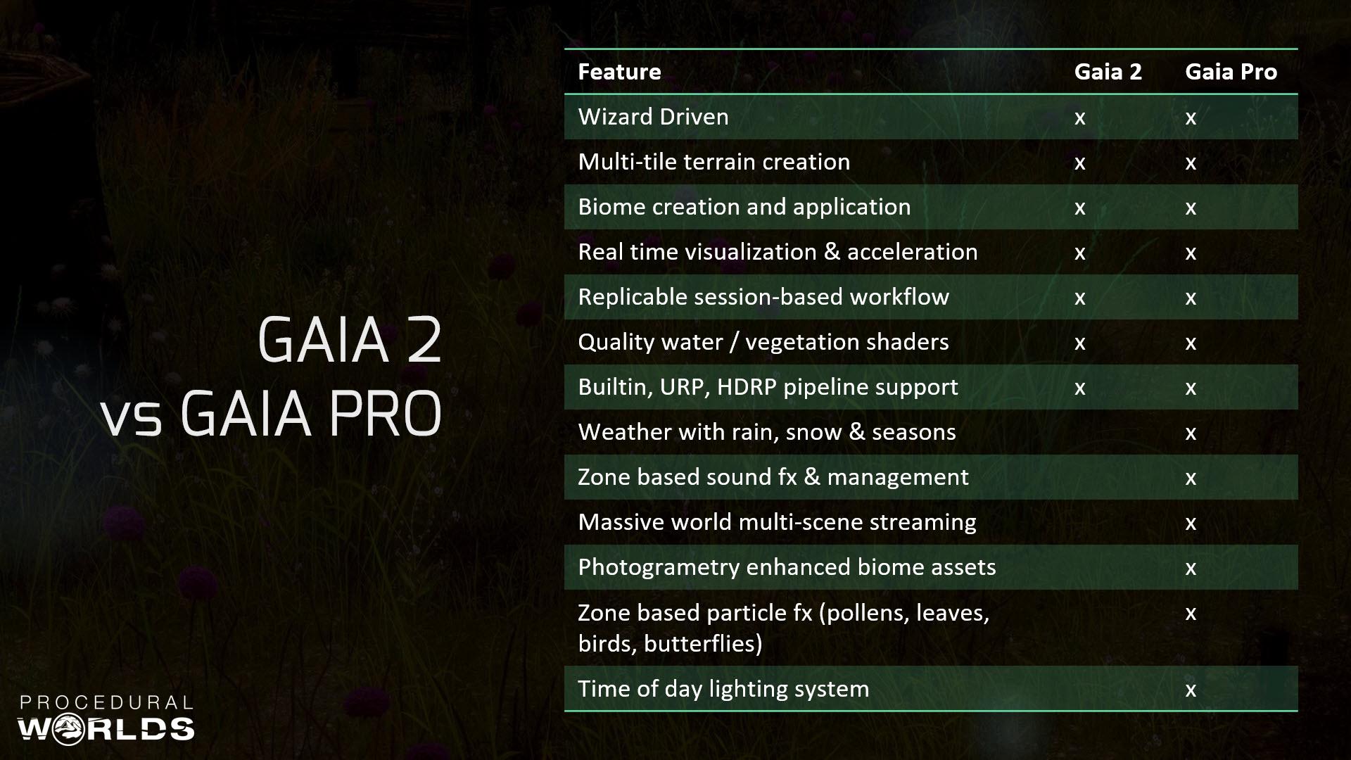 Gaia 2 Vs Gaia Pro.jpg