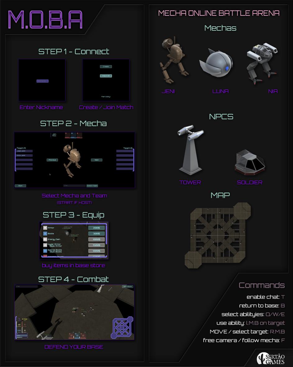 game-manual.png