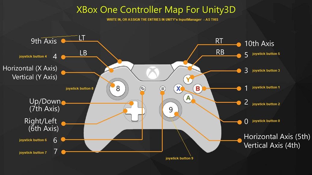 GamePad Axes-XBox Controller.jpg