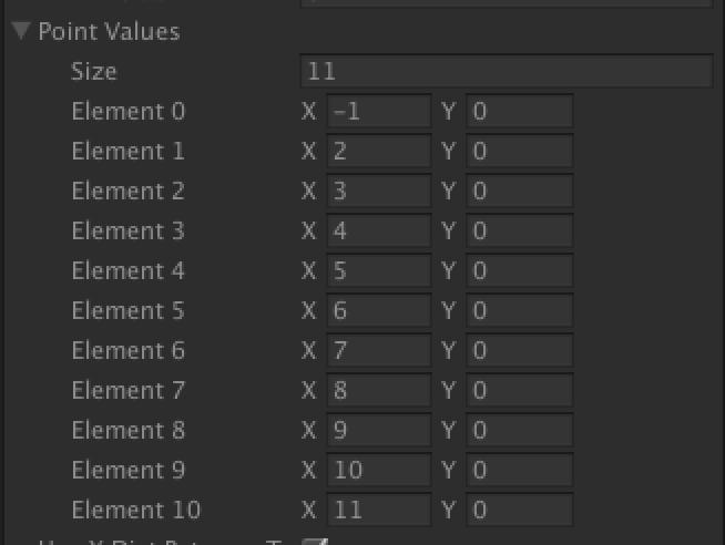 graphMakerPointValueProblem.png