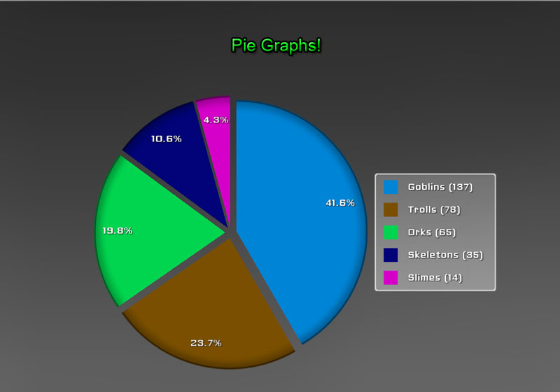 Released graph maker ugui ngui dfgui line graphs bar graphs graphmakerscreens14g ccuart Choice Image