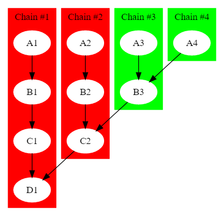 graphviz (1).png