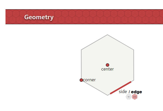hex geometry.png