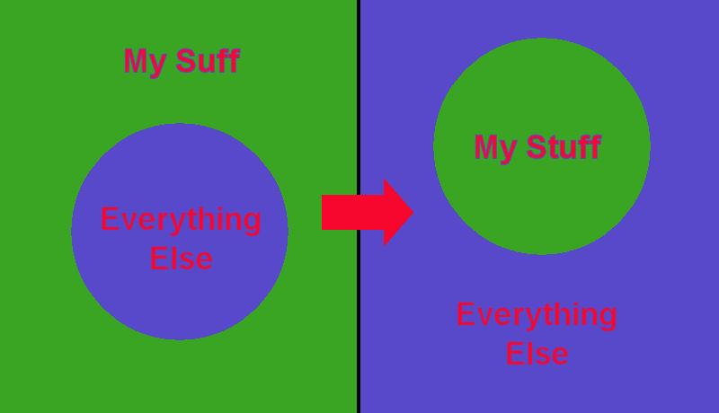 Hierarchy Model.jpg