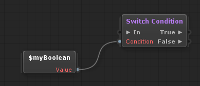 Flowcanvas visual scripting similar to unreal blueprints page 8 so in the image bellow we have a variable myboolean if myboolean is true when the switch condition in is called the node will continue with the malvernweather Image collections