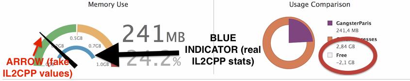 Indicators stats.png