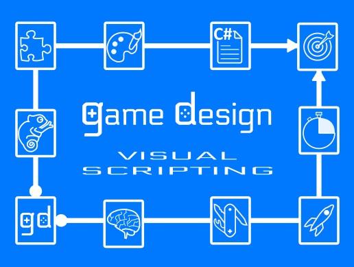 Assets RELEASED Game Design Visual Scripting Unity Forum - Game design forum