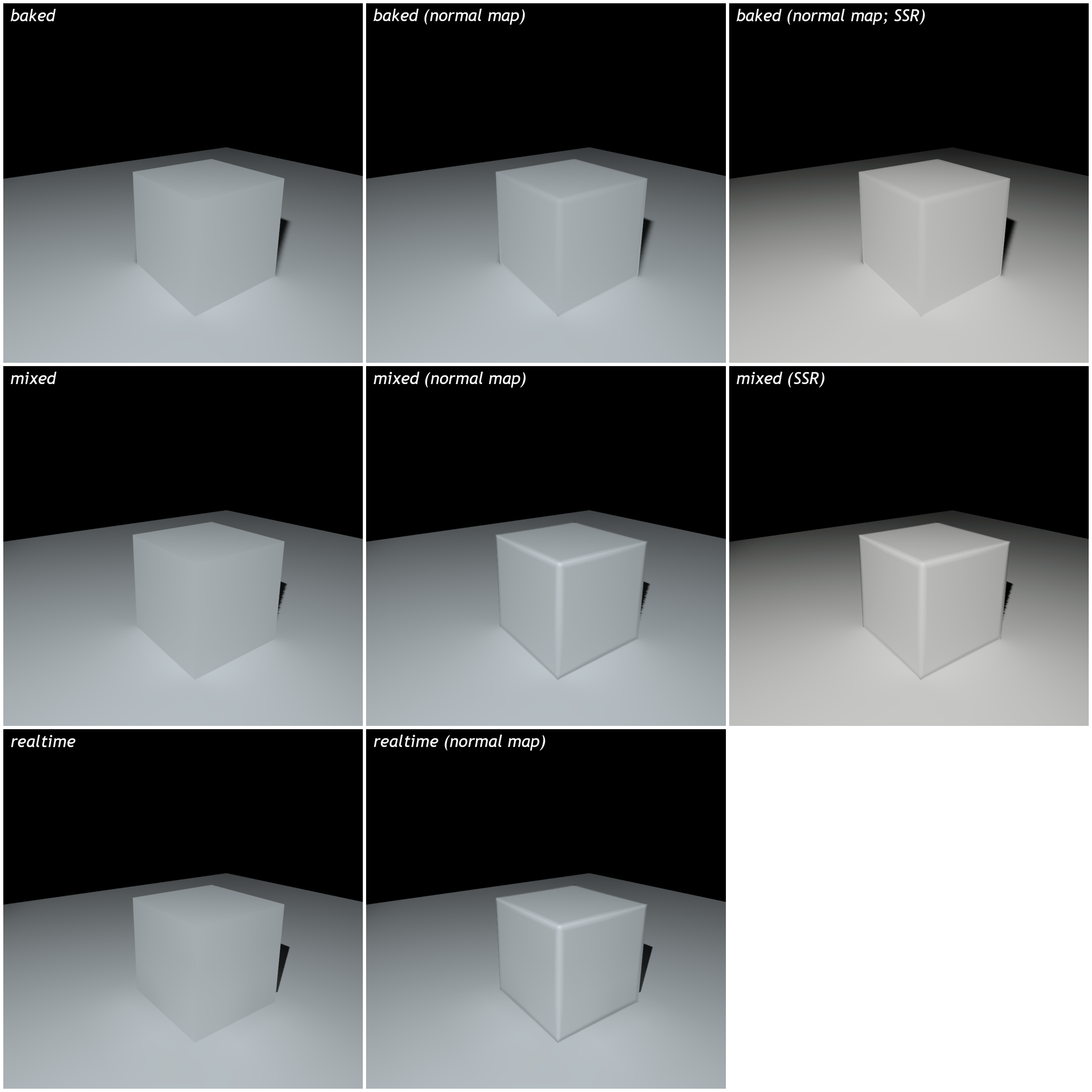 light_modes_cube .png