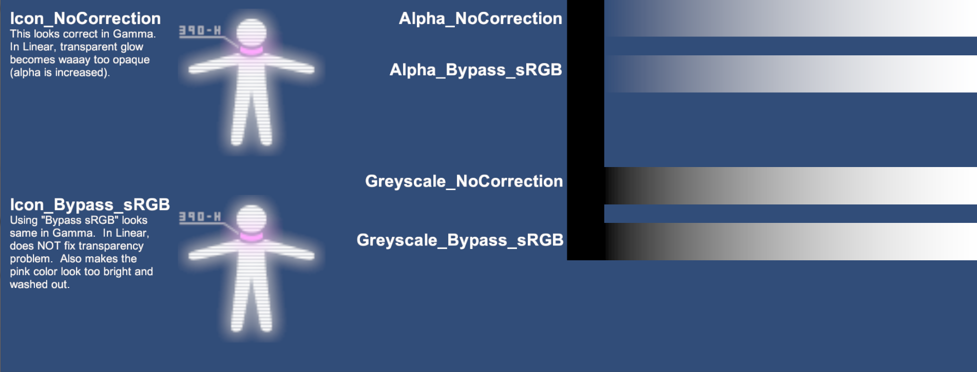 Bug with Bypass sRGB Sampling? - Unity Forum