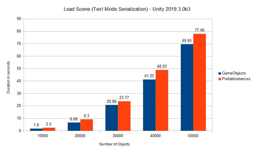 load_scene.png