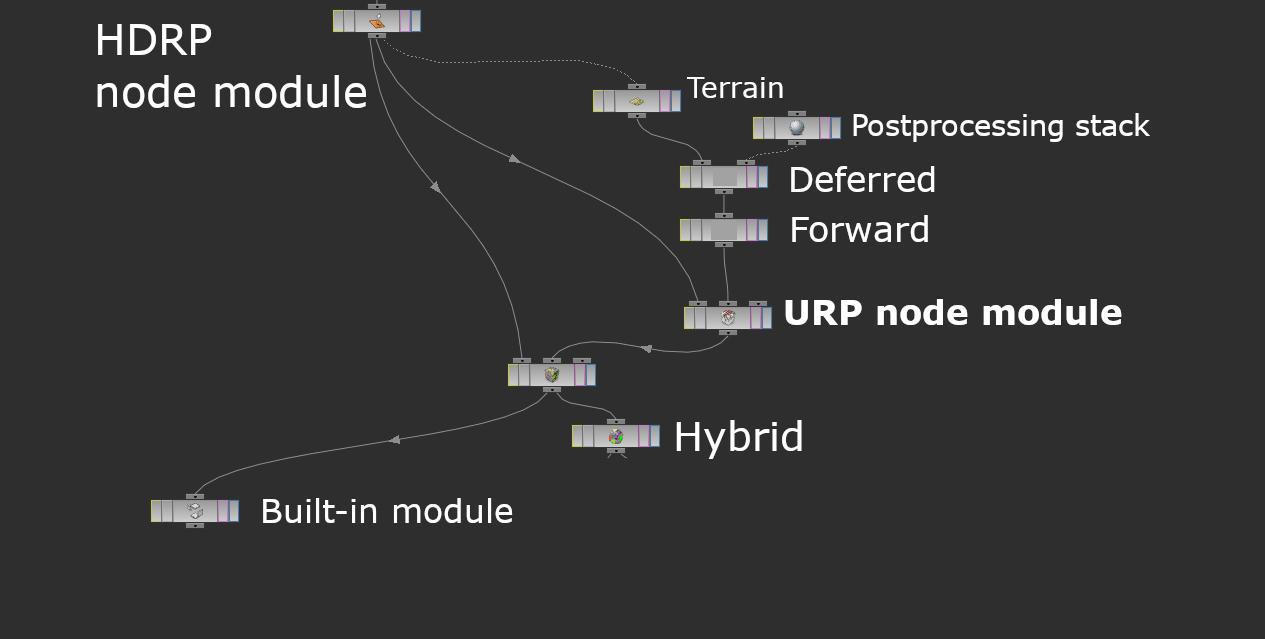 modularSRP.jpg