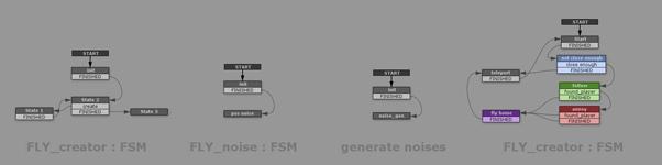 MoldFSMs.jpg