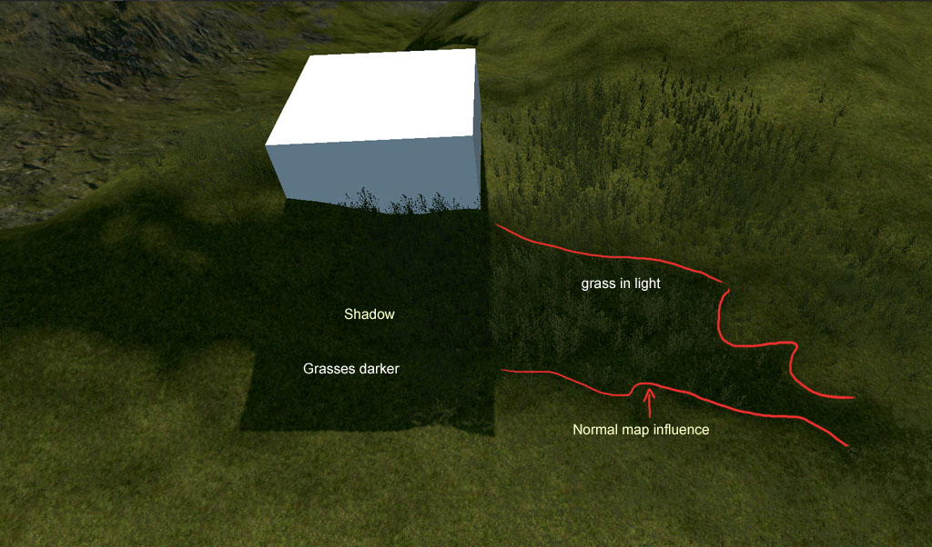 Relief Terrain Pack RTP V On AssetStore Page Unity Community - Global terrain map