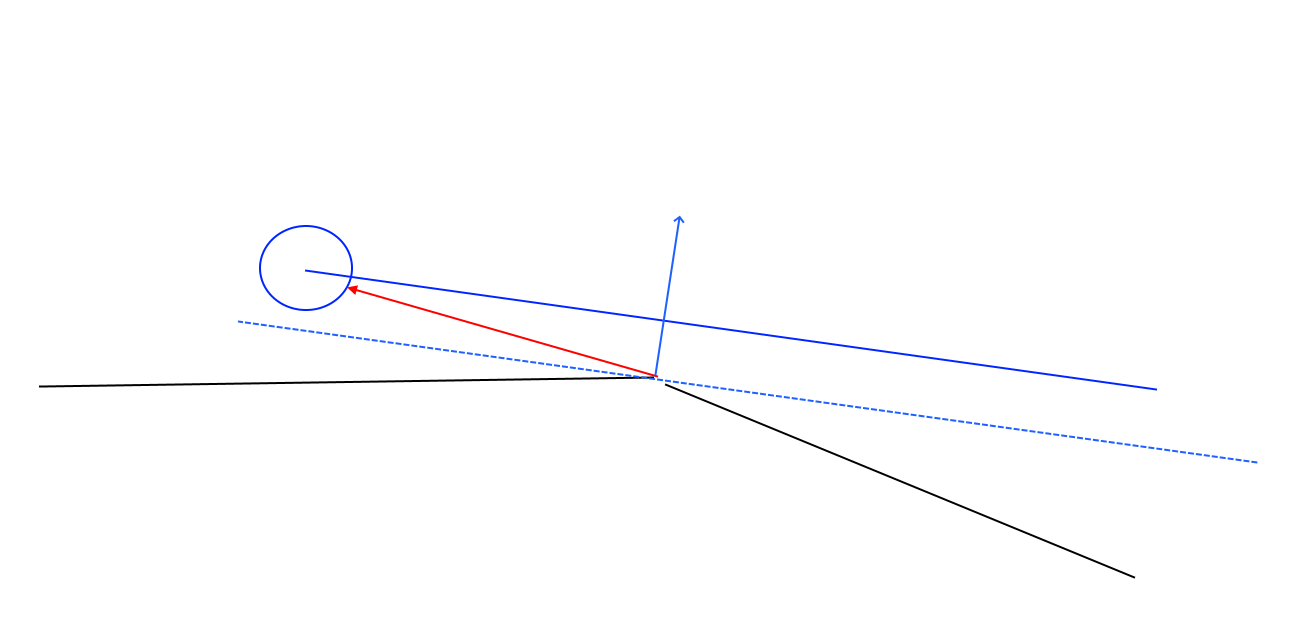 ObjectPenetrates triangle normal.png