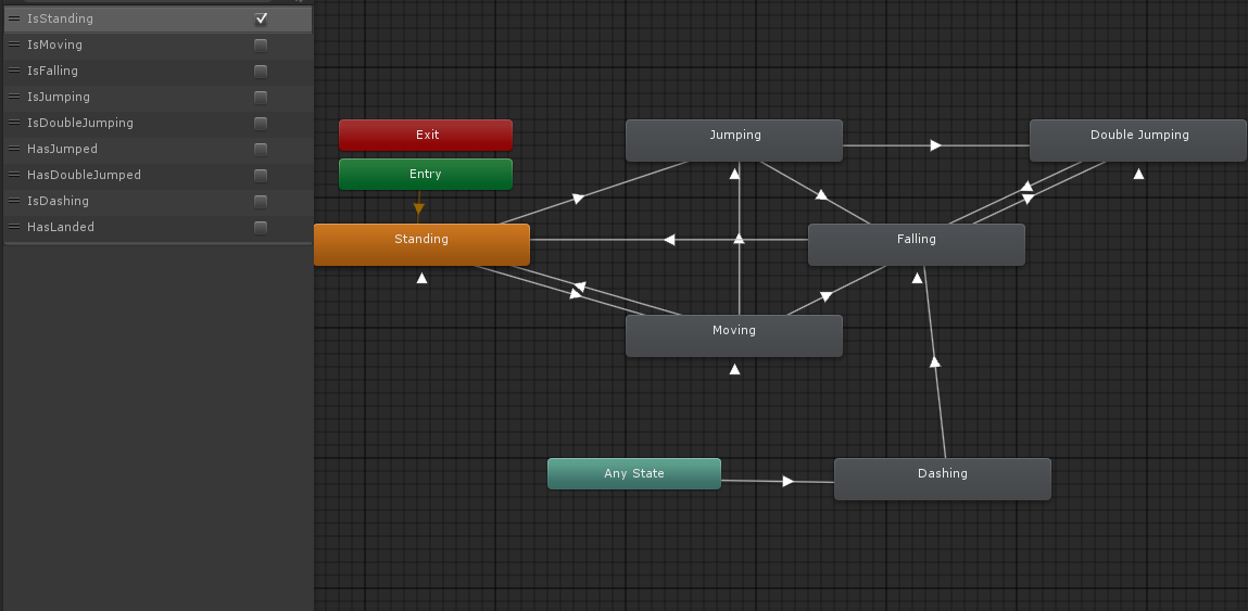 unity how to set up conditions in animations