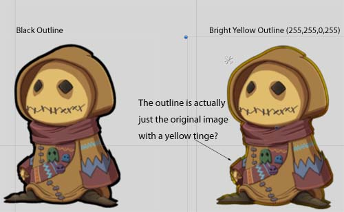 How is UGUI Outline supposed to work on images? - Unity Forum